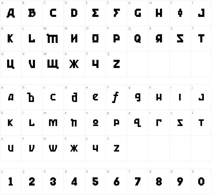 Kremlin Kommisar的字符映射图