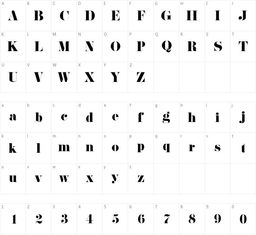Pistilli Roman的字符映射图