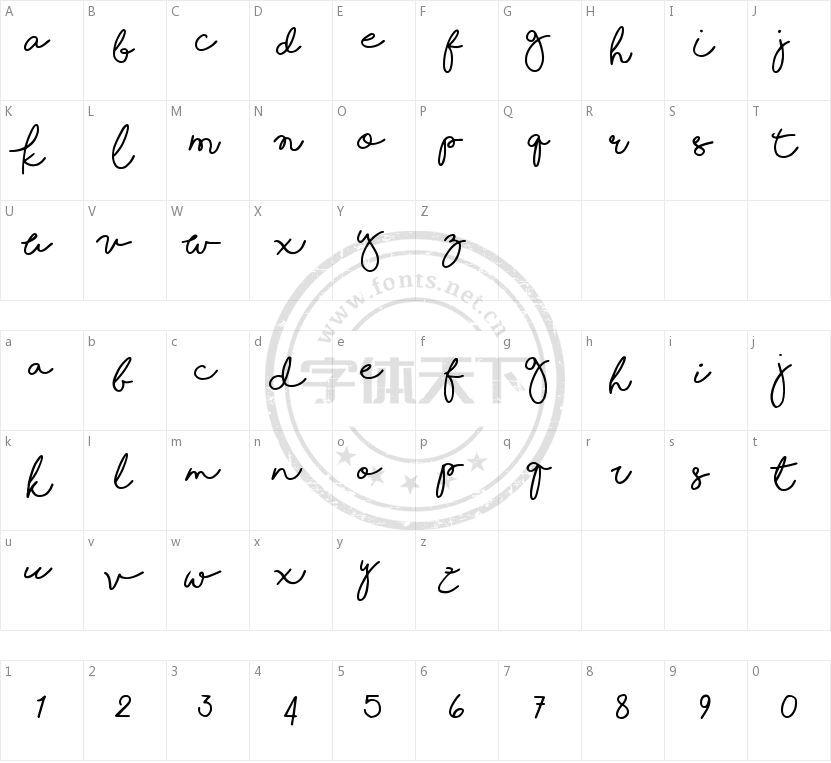 Shorelines Script的字符映射图