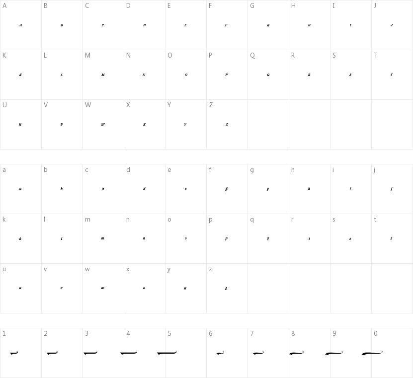 Krinkes的字符映射图