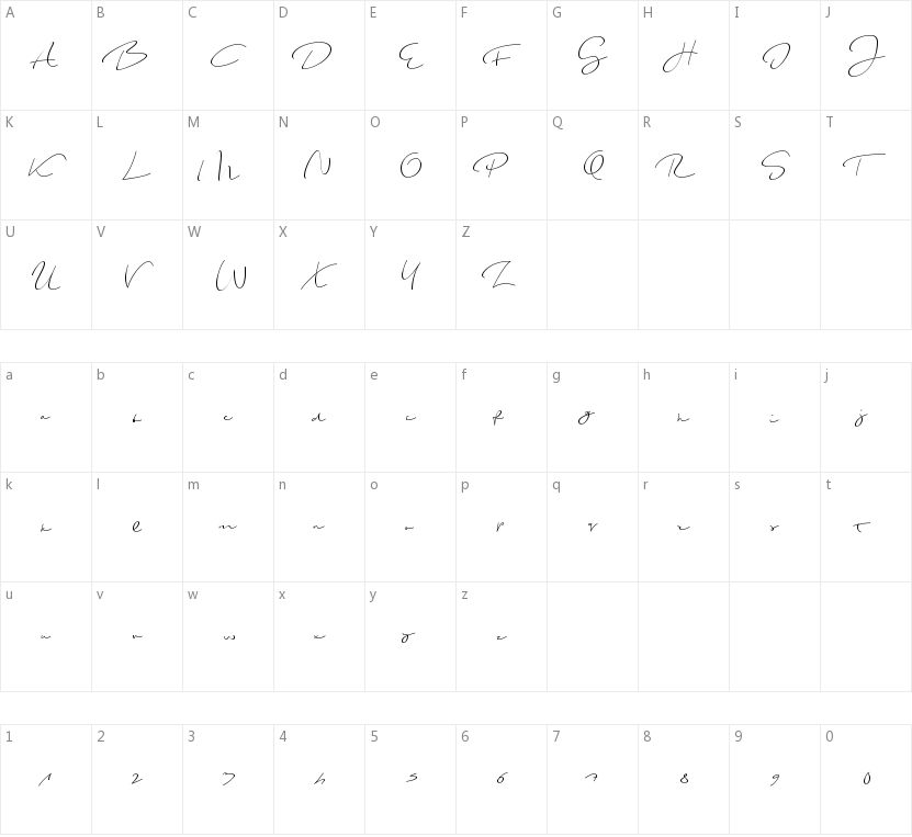 Shopping Script的字符映射图