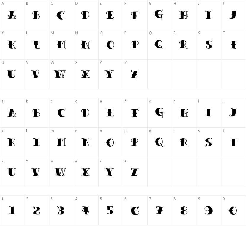Tattoo Lettering的字符映射图