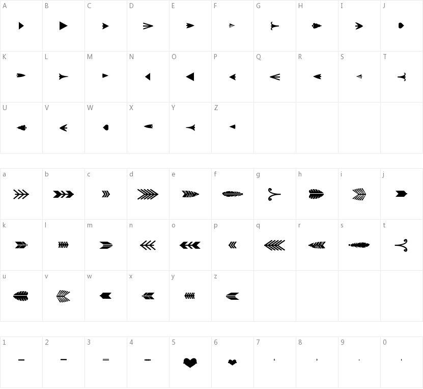 Arrow Crafter的字符映射图