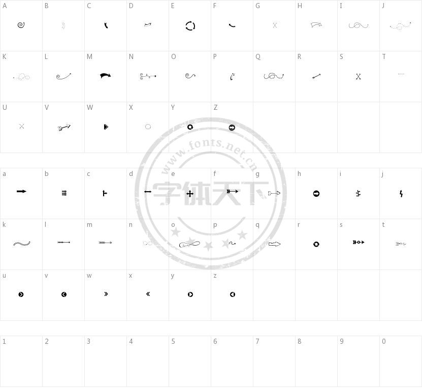 KG Arrows的字符映射图
