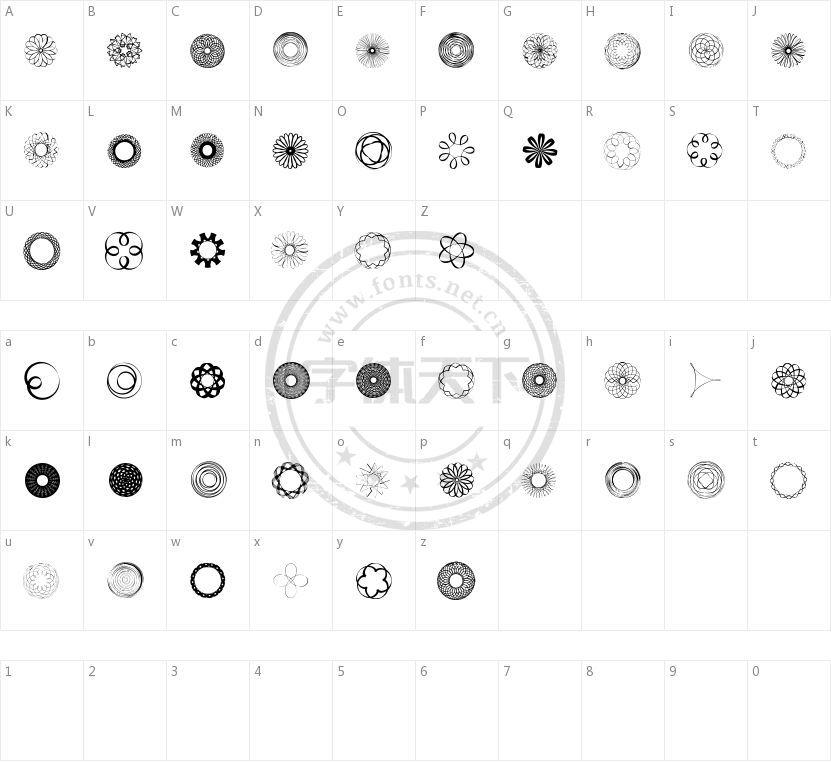 SpiroFace的字符映射图