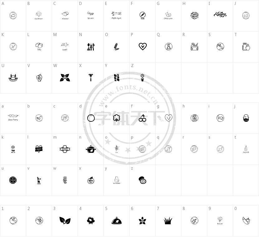 Vegan Icons的字符映射图