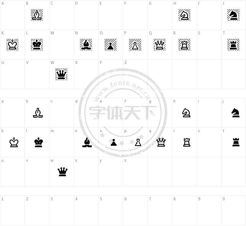 Chess的字符映射图