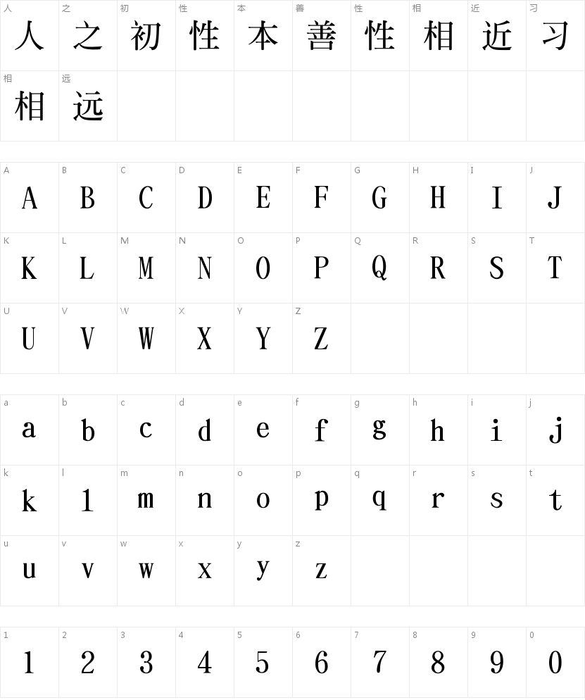 文鼎小标宋简的字符映射图