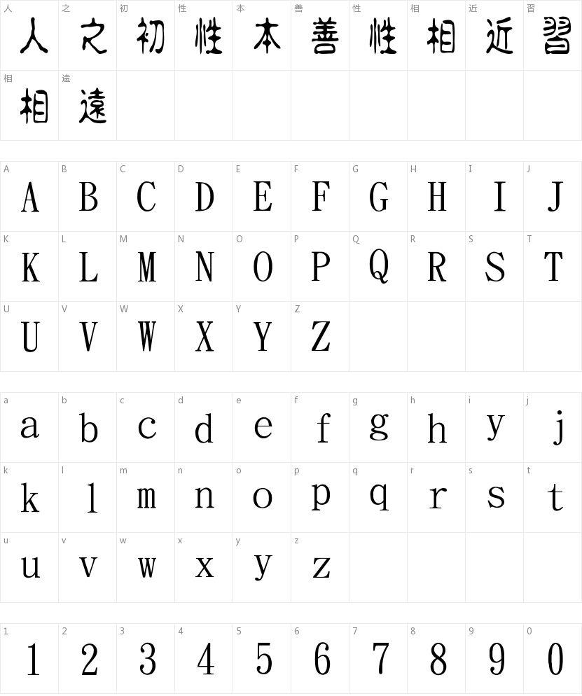 金梅淡古字形原体的字符映射图