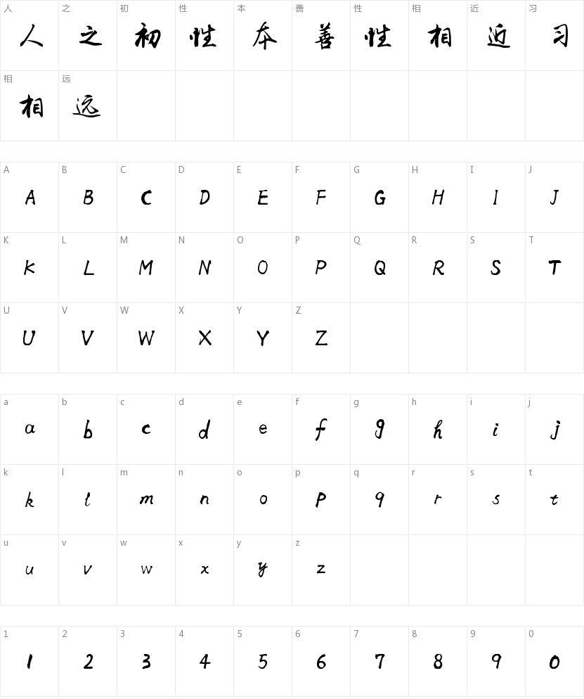 李旭科书法的字符映射图