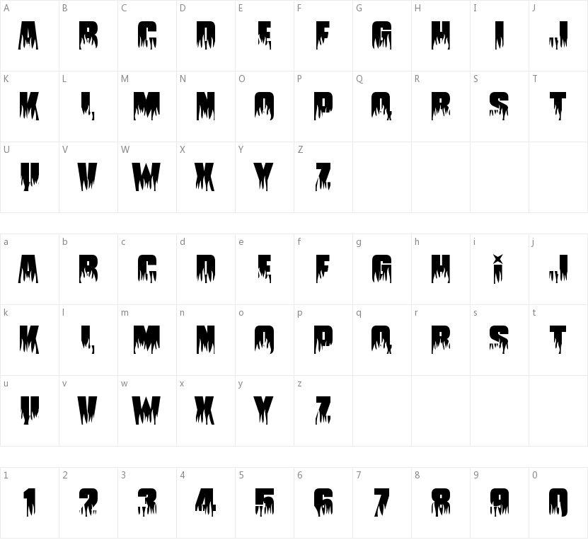 Guevara的字符映射图