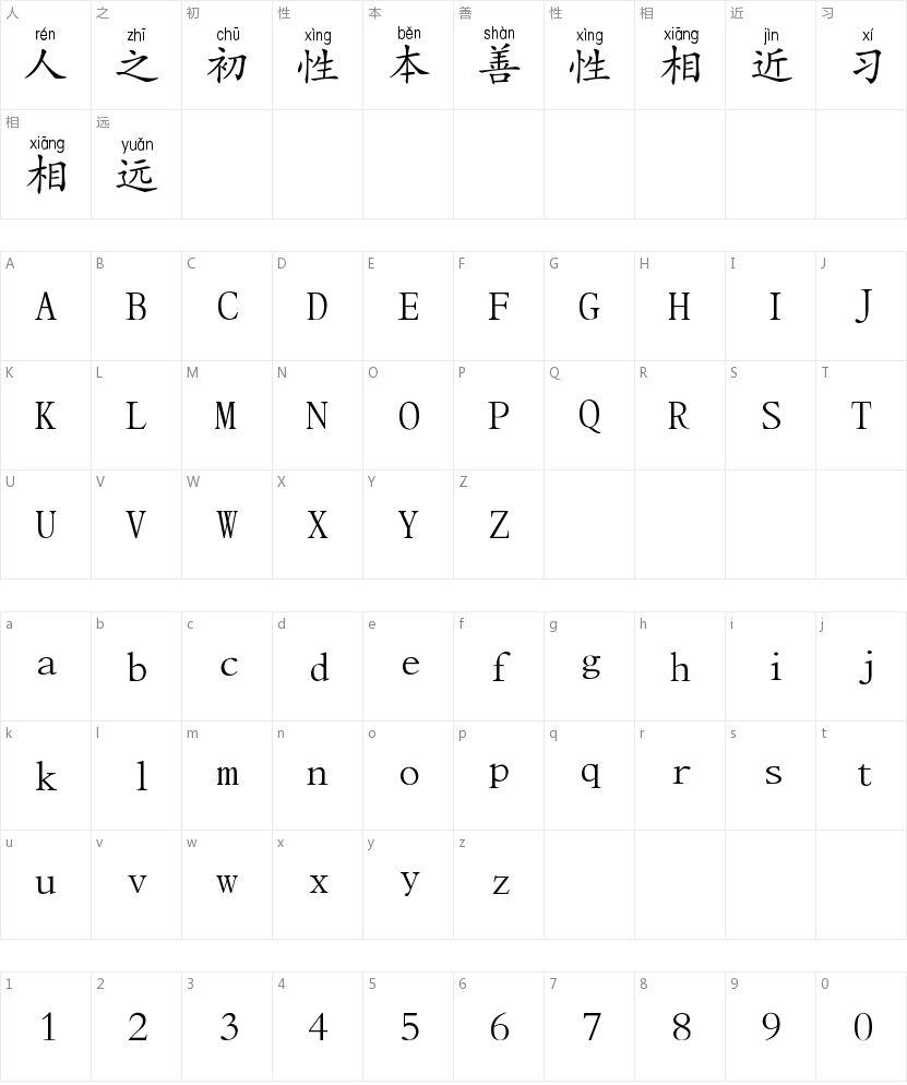 方正楷体拼音字库的字符映射图