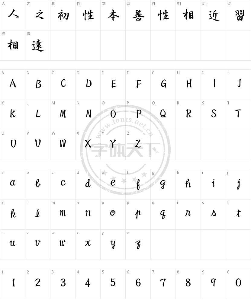 祥南行书体的字符映射图