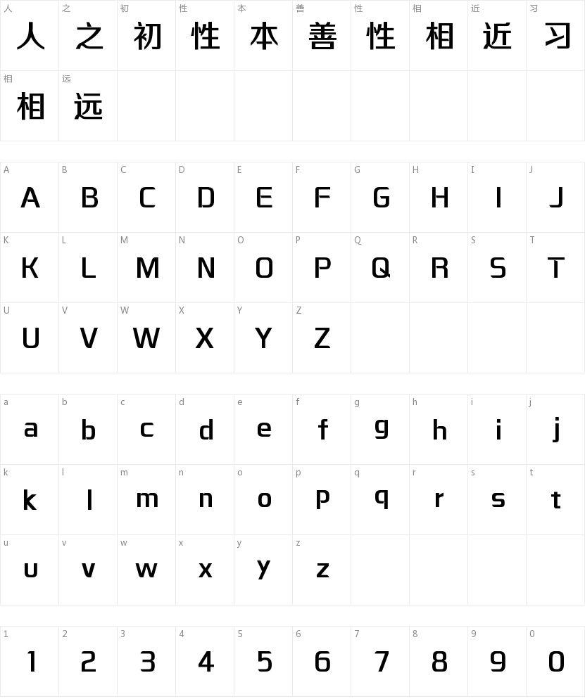 腾祥智黑简-W3的字符映射图