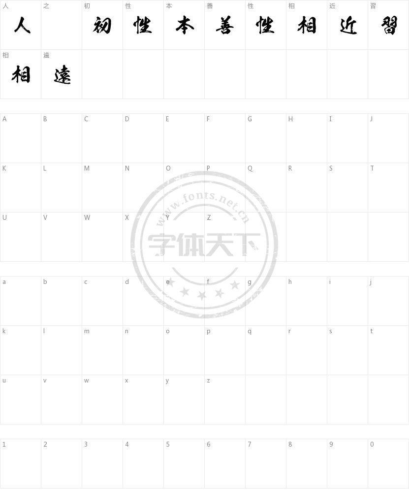 KSW般若教育汉字的字符映射图