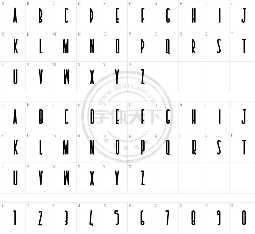 Bodrum的字符映射图
