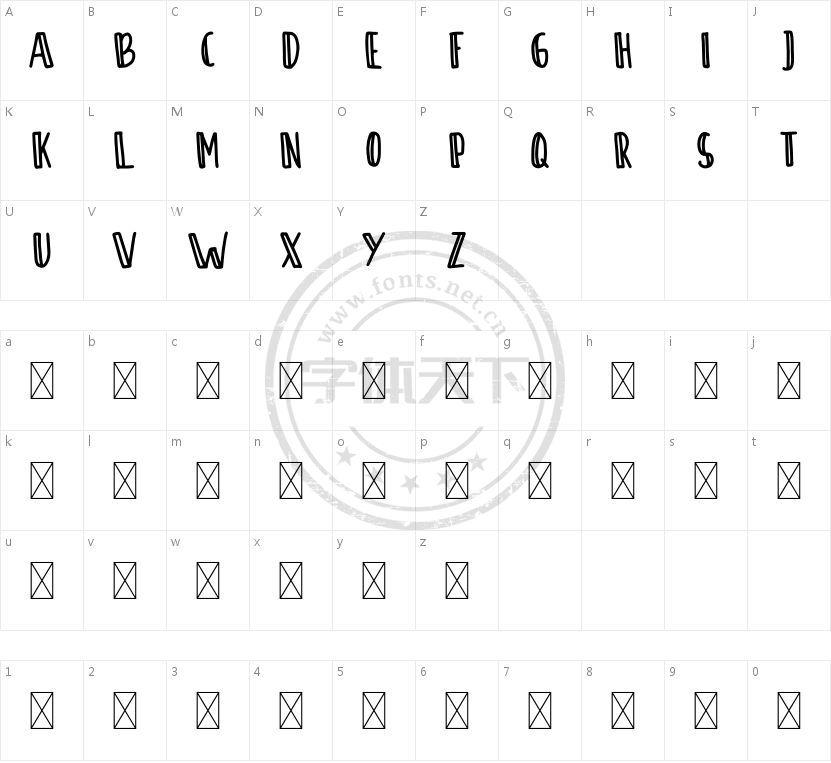 SontOyoloDemo的字符映射图