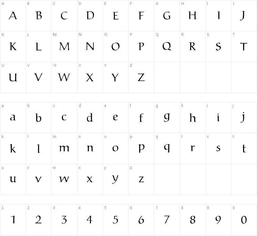 ShakespeareKA Medium的字符映射图