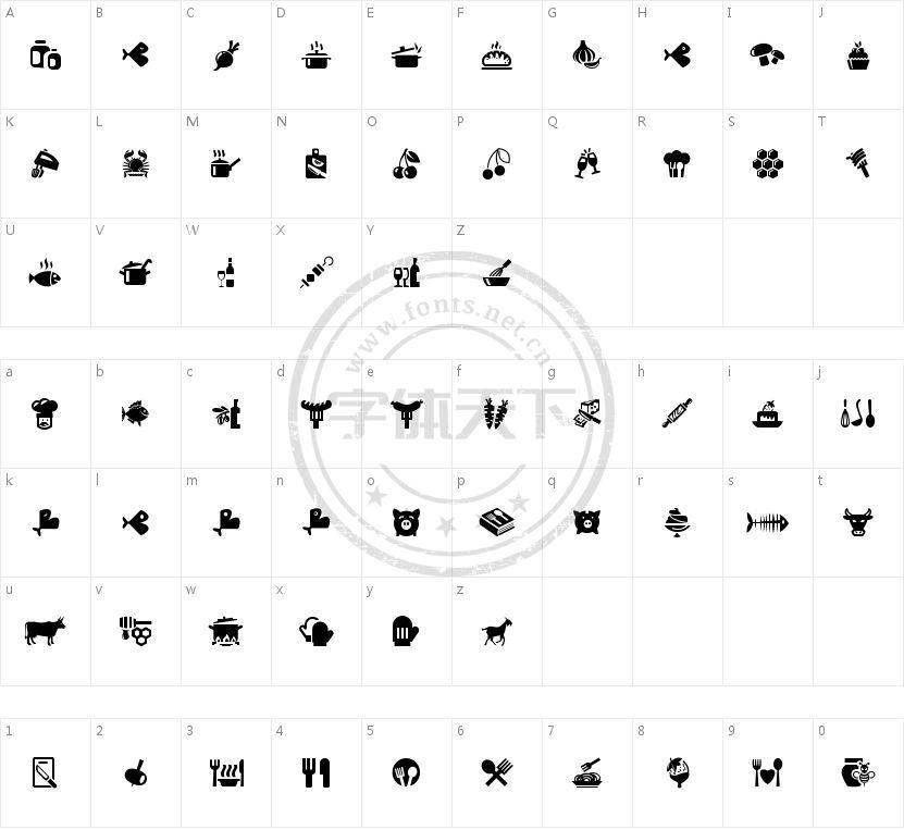 Bocartes fritos的字符映射图