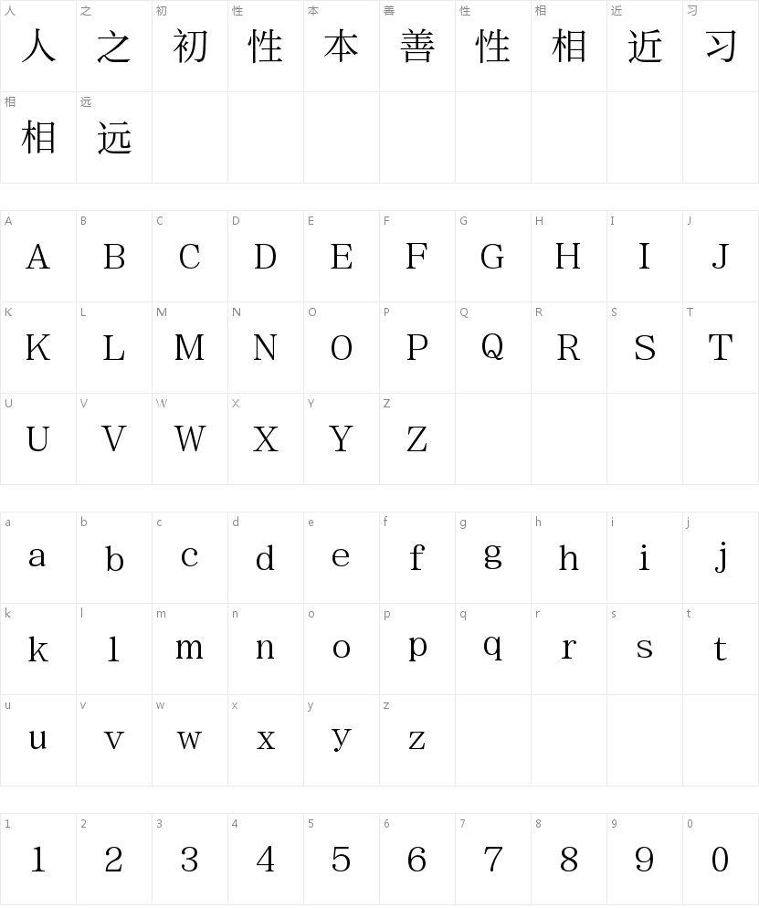 腾祥铭宋简-W2 Regular的字符映射图