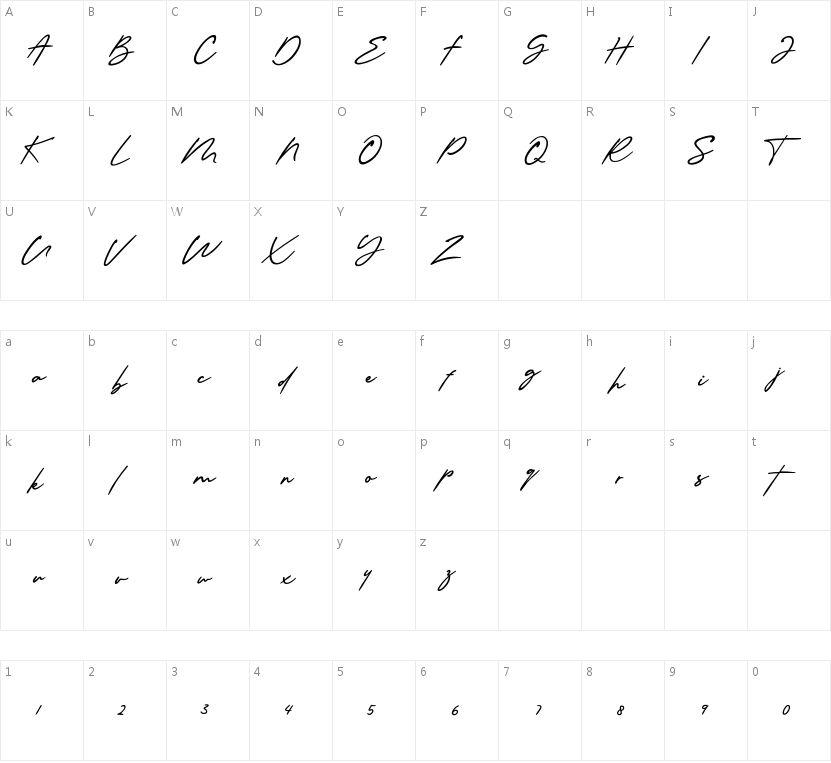 Millanova的字符映射图