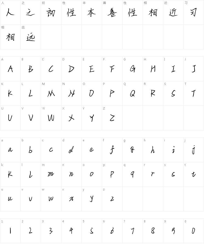 汉仪王源逐梦体的字符映射图
