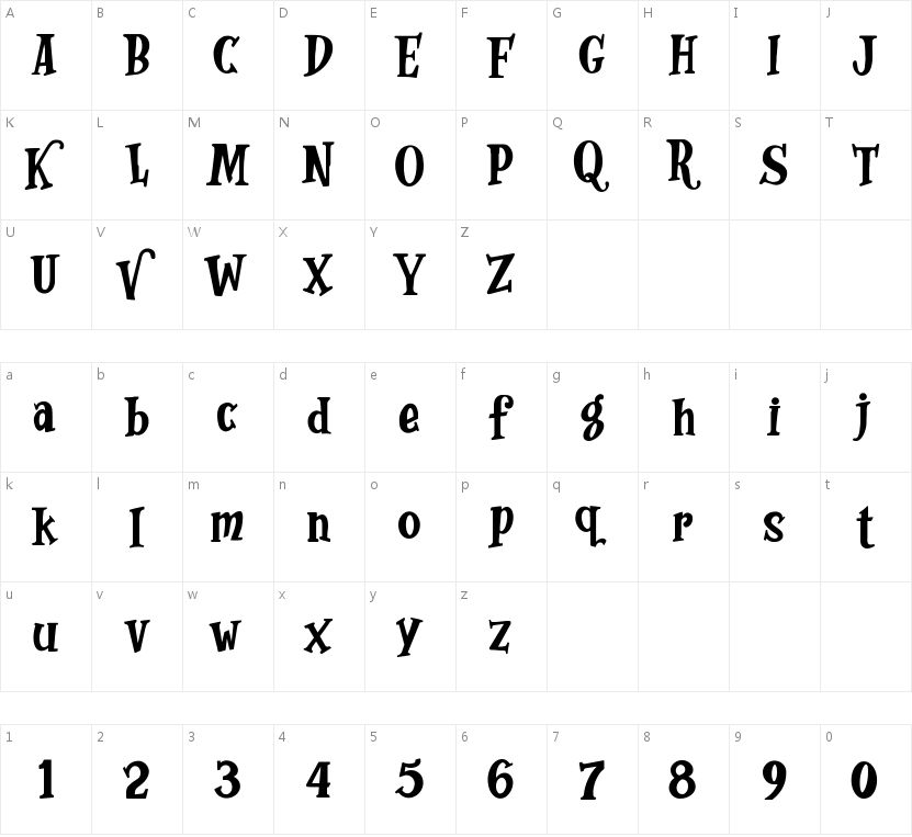 Whimsy Dhimsy的字符映射图