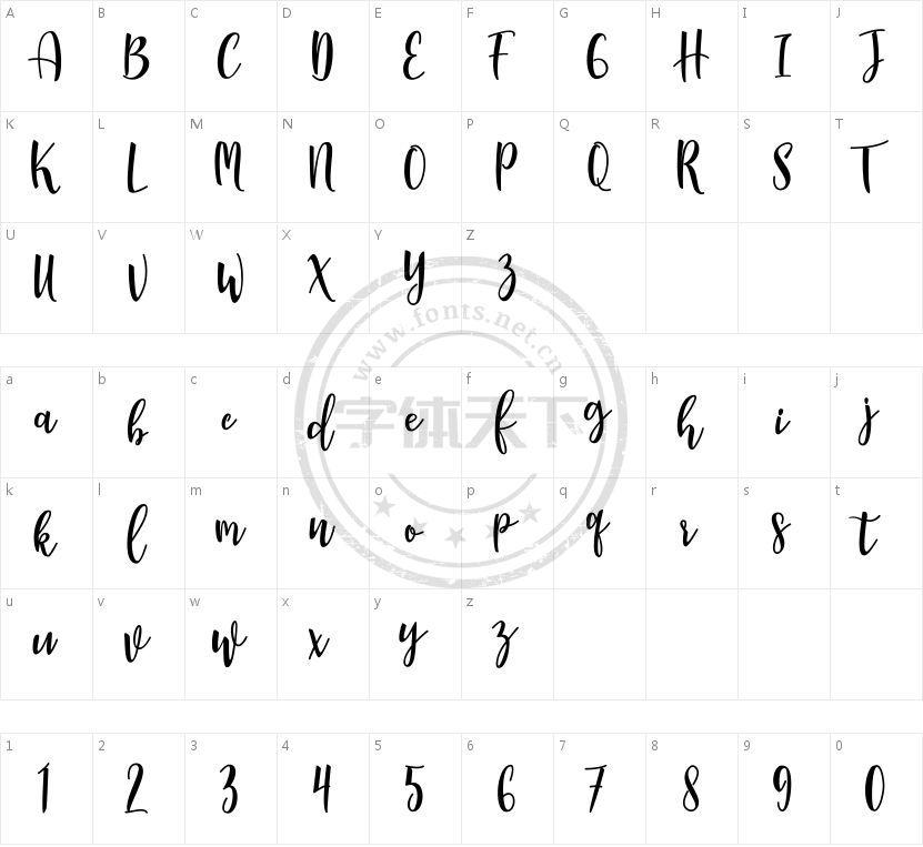 Manda的字符映射图