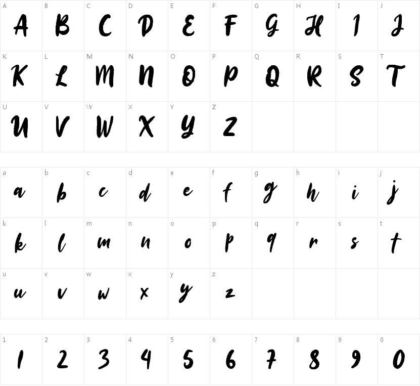 Sinestta的字符映射图