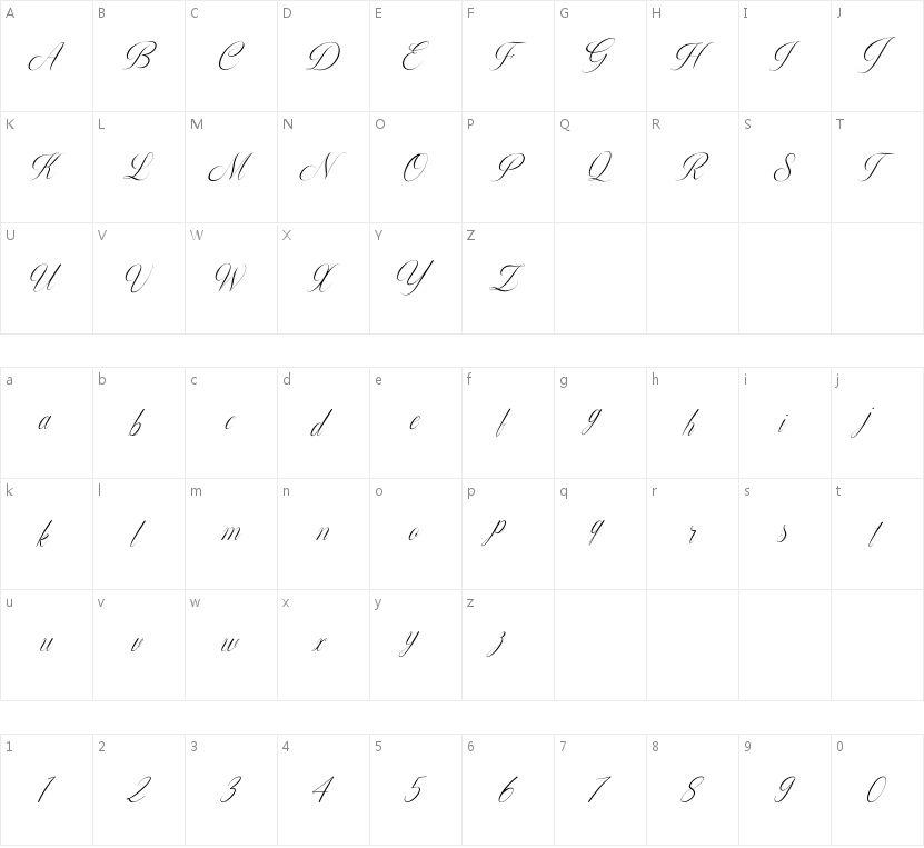 Mugello的字符映射图