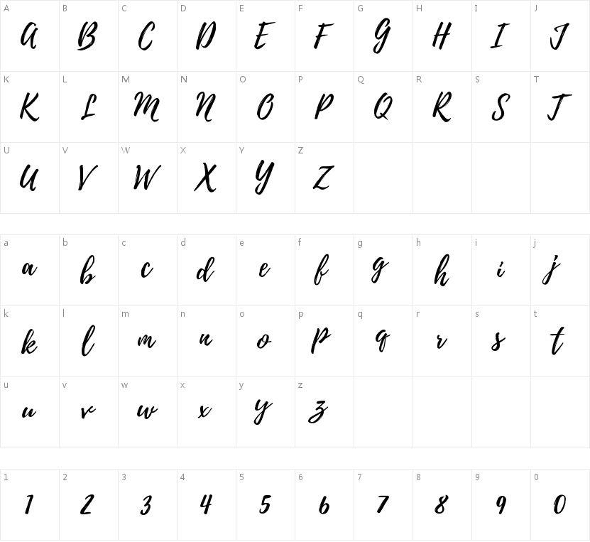 Playlist Script的字符映射图