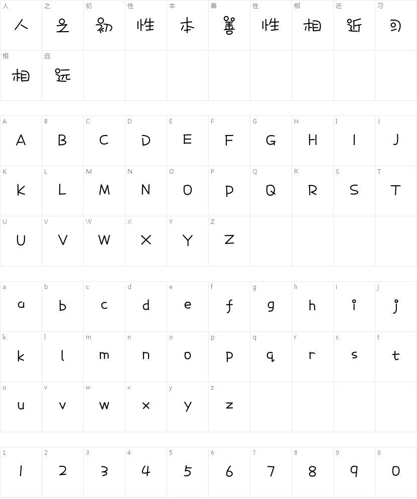 二字元滚滚熊猫简 常规的字符映射图