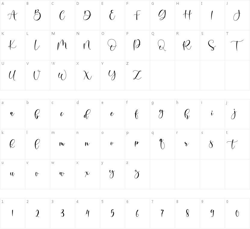 Boshela的字符映射图