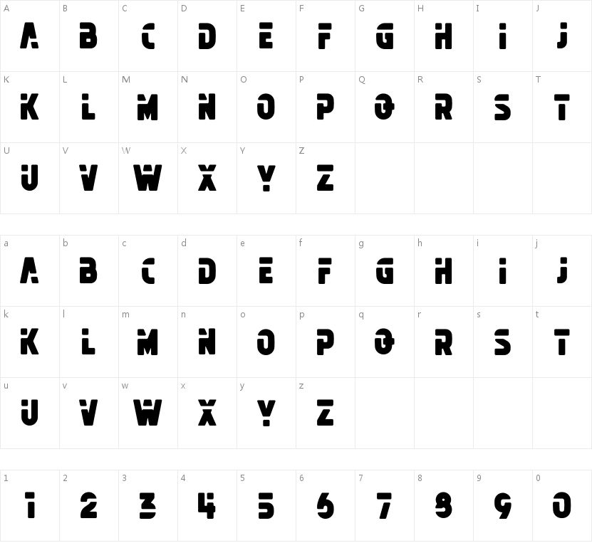 Michelangelo的字符映射图