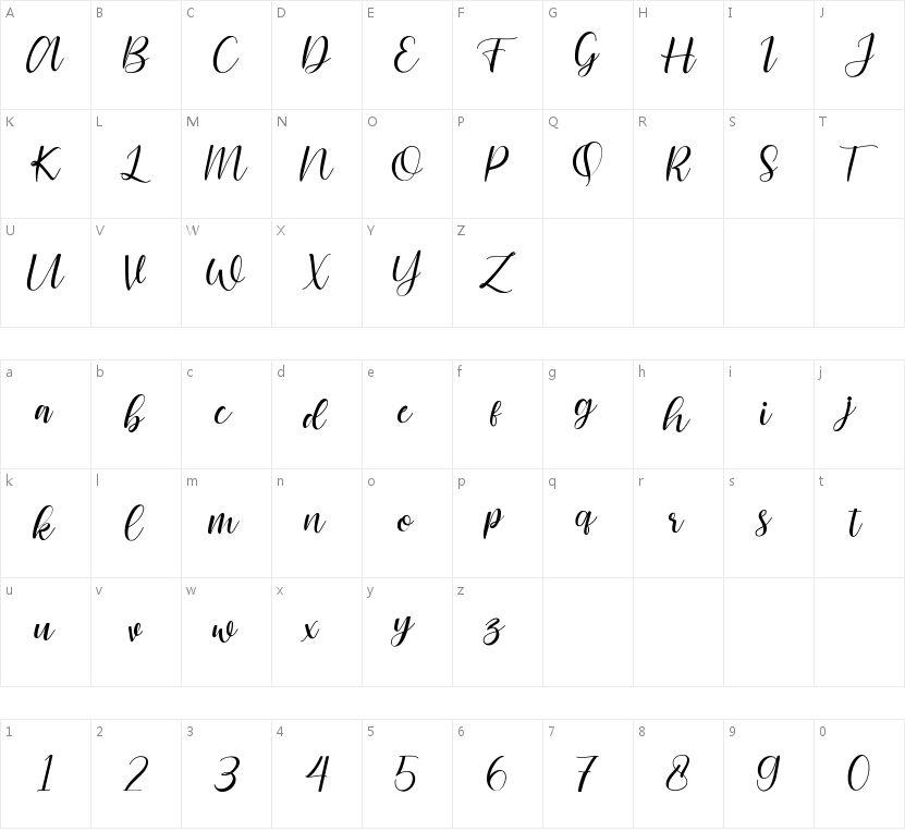 Cattalina的字符映射图