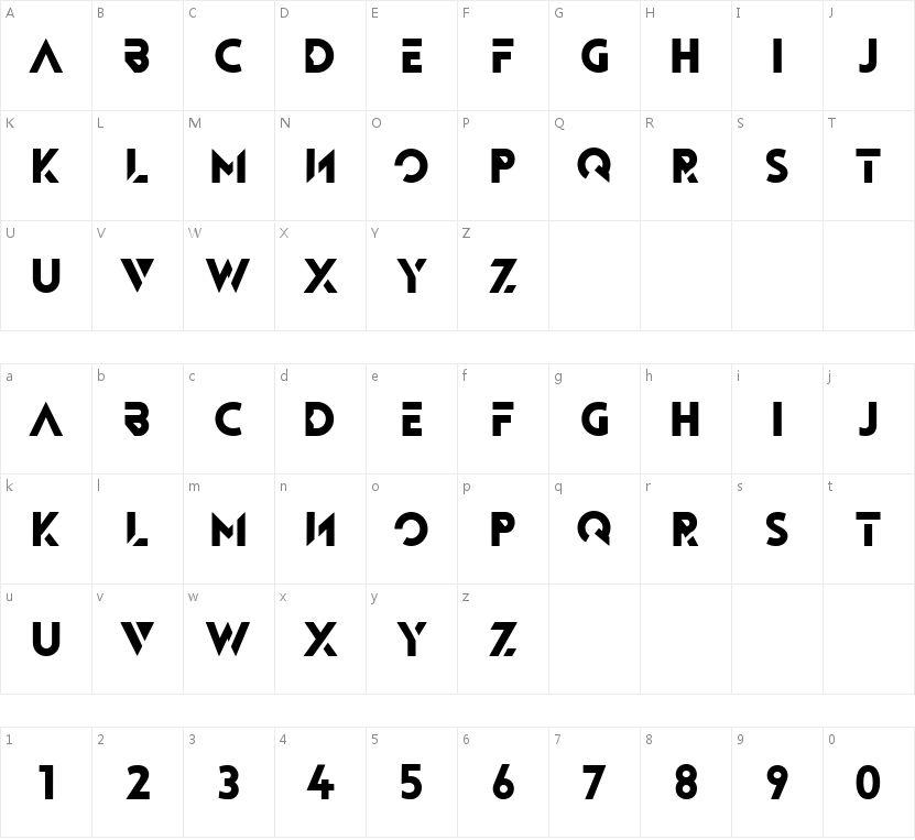 Tourmaline Evolution的字符映射图