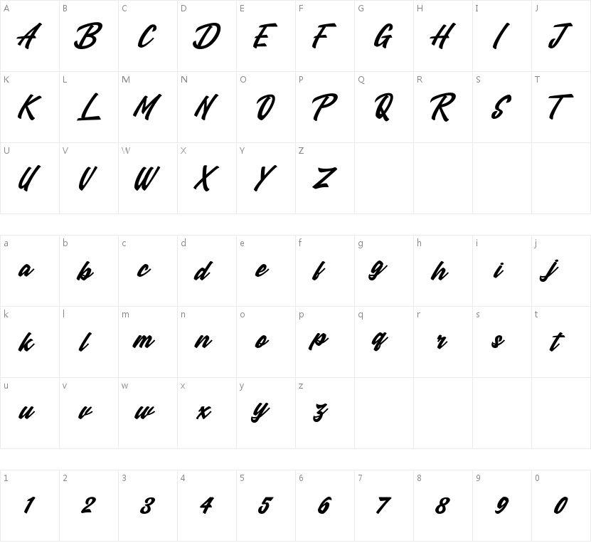 Manzein的字符映射图