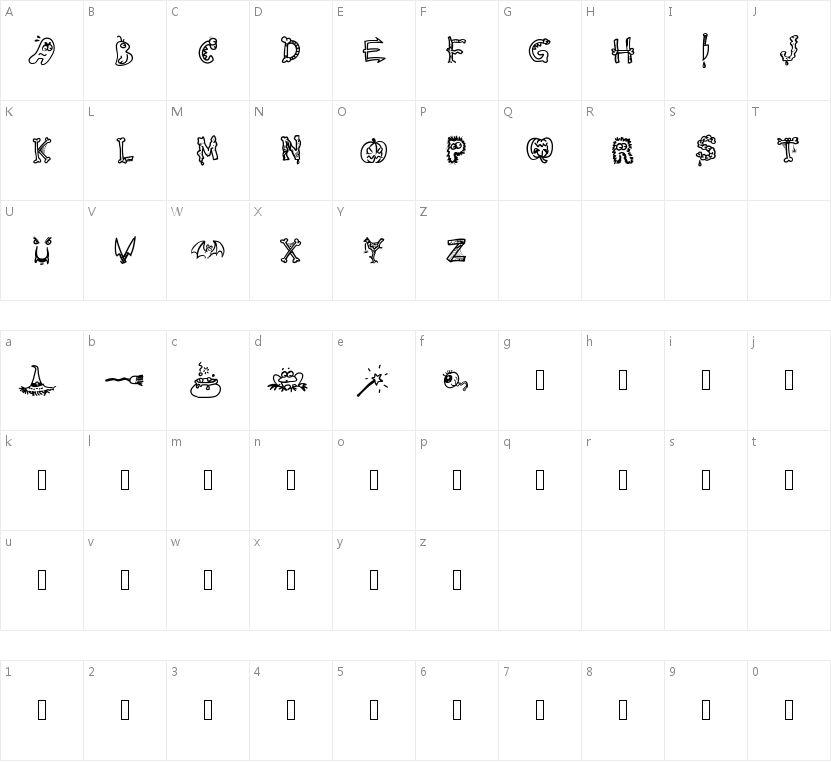 Pwhalloween的字符映射图
