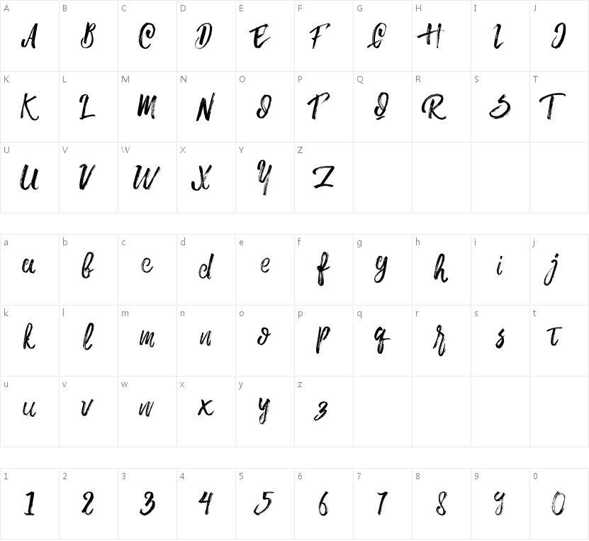 Rowo Typeface的字符映射图