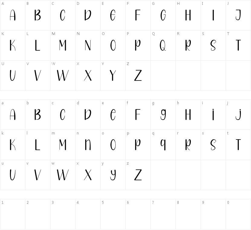 SUGAR COOKIES的字符映射图