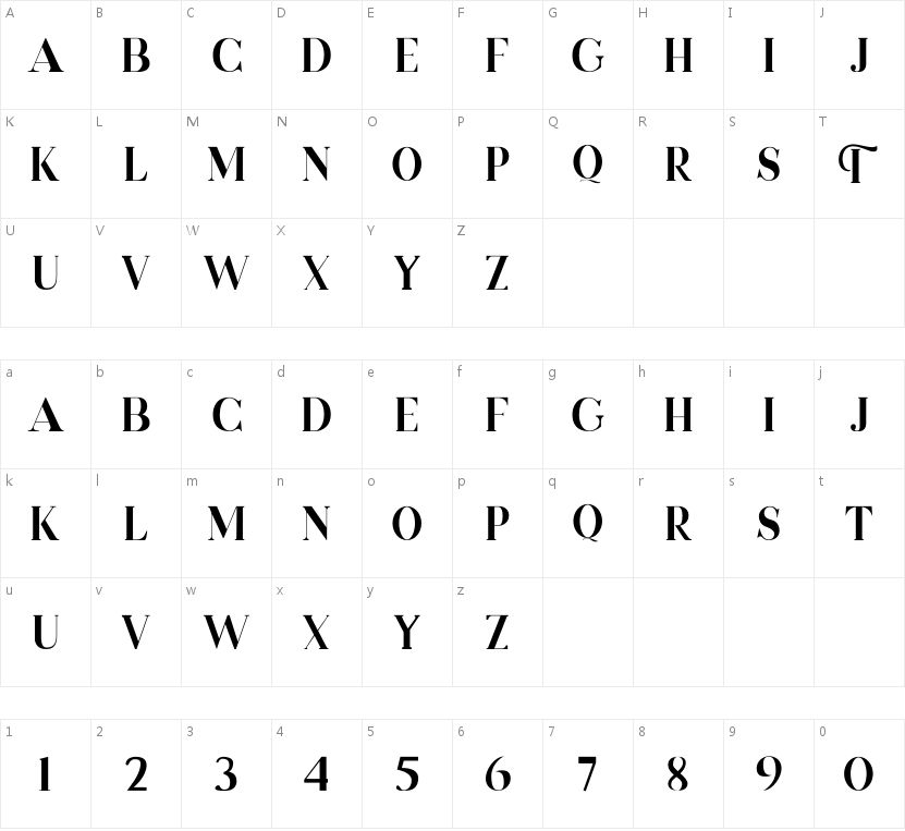 Devitos的字符映射图