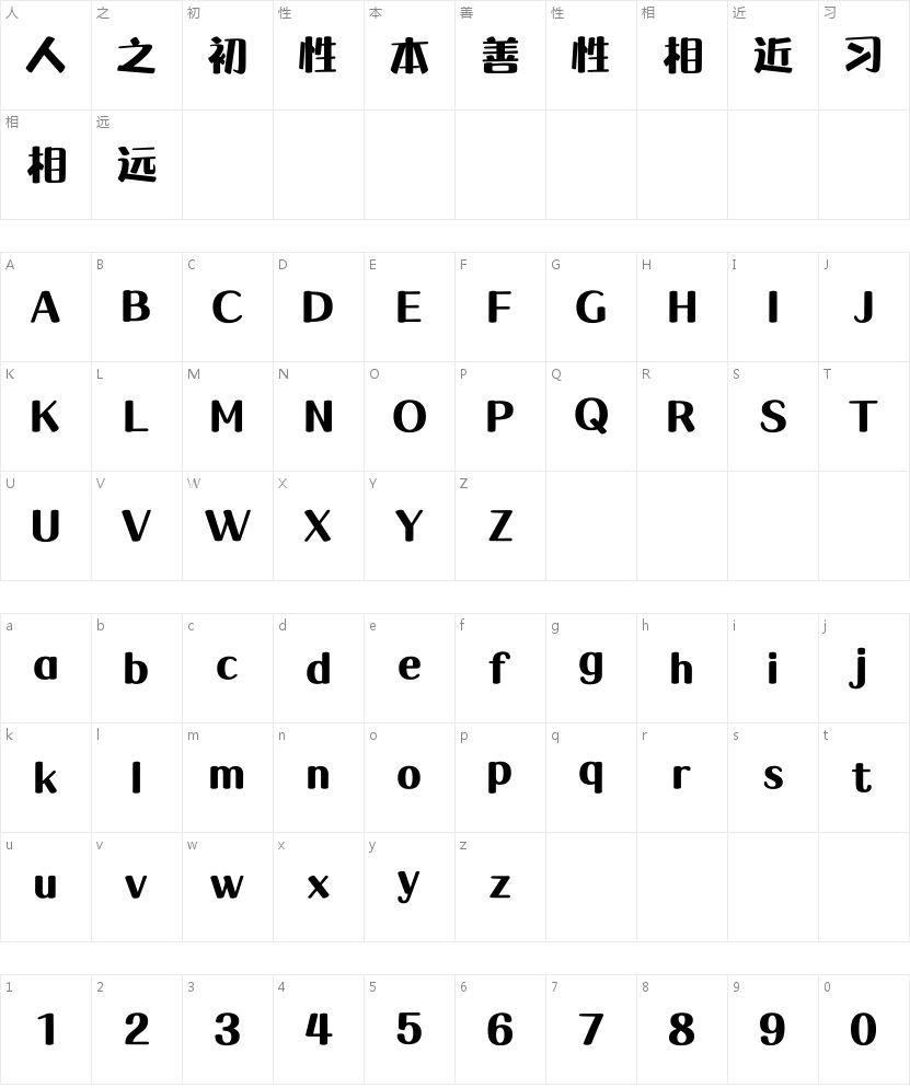 汉仪晓波梦想家 W的字符映射图