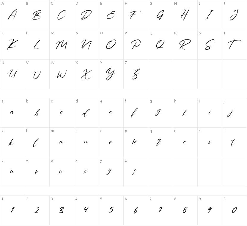 Baliung的字符映射图