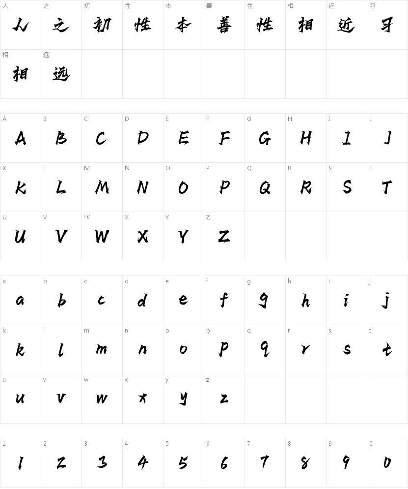 Aa丁词手书的字符映射图