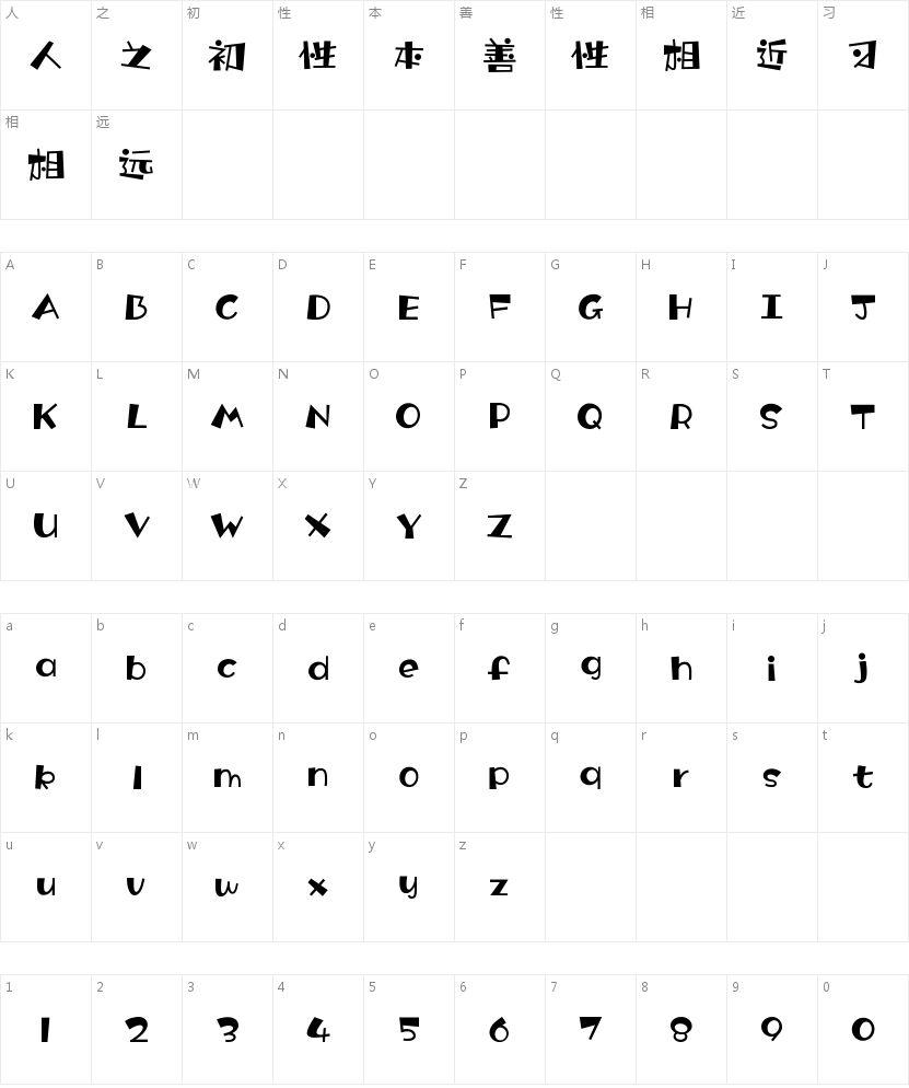 Aa奇幻马戏团的字符映射图