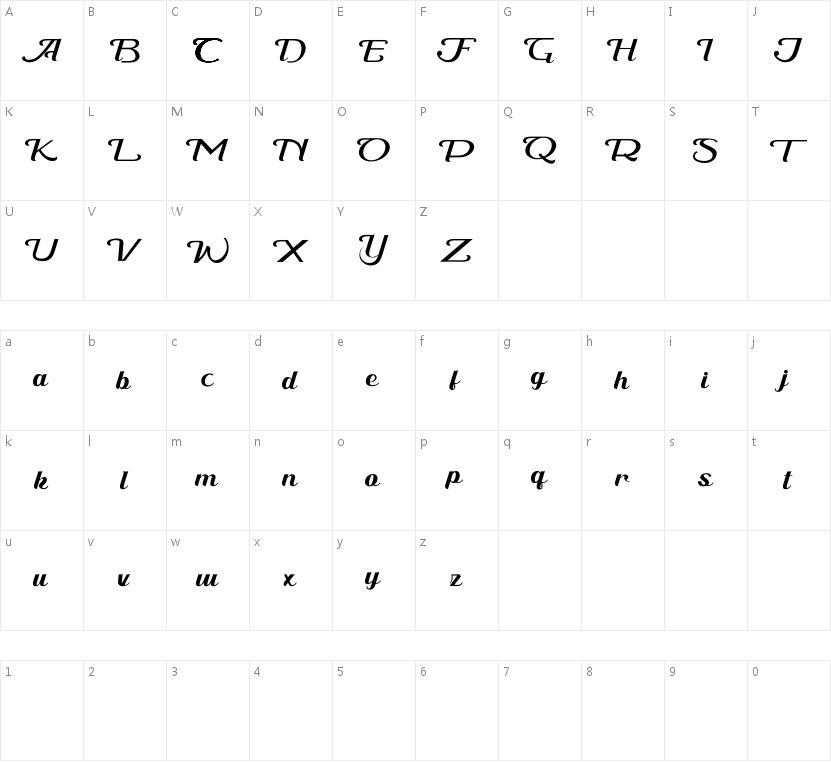 Cathena的字符映射图