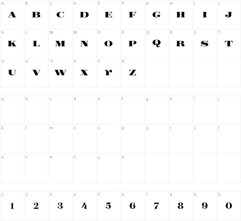 GFS Didot Display的字符映射图