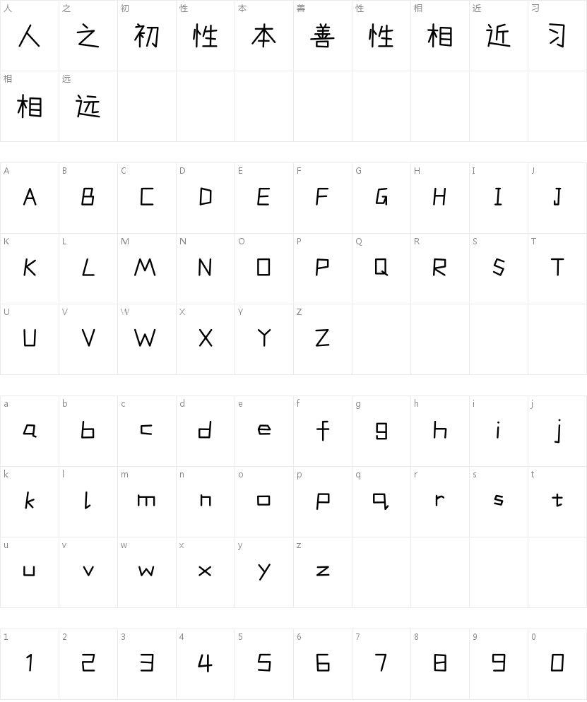 上首布丁体的字符映射图