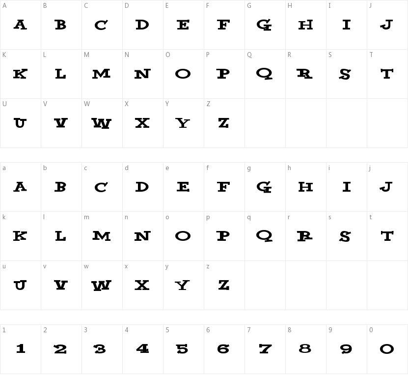 Yahoo的字符映射图