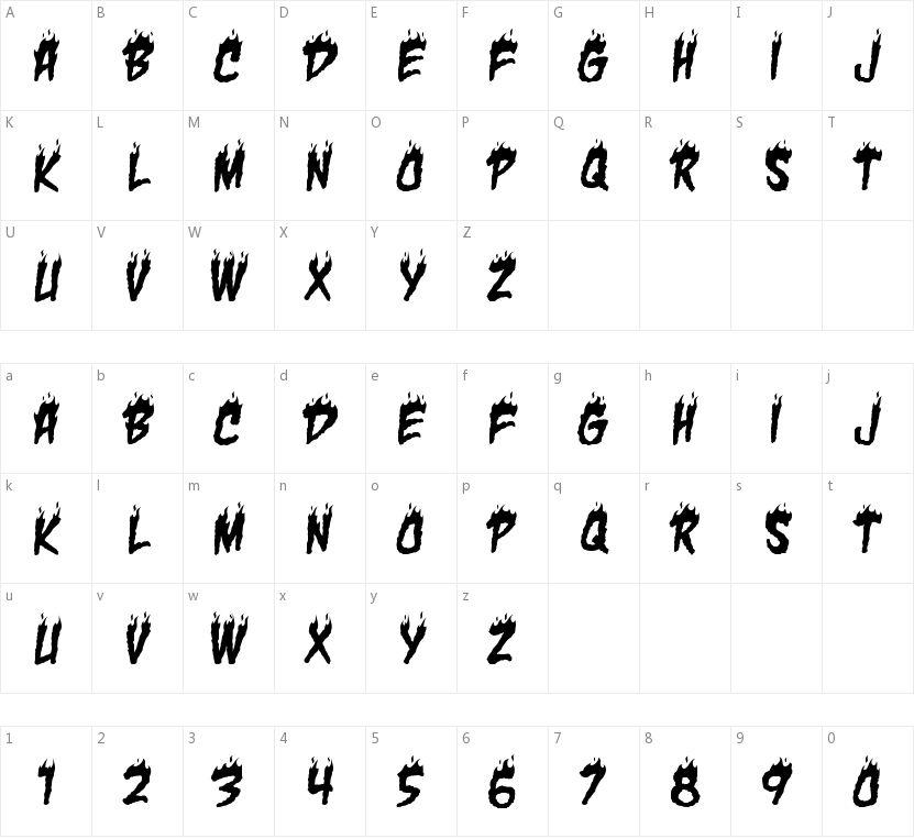 Char BB的字符映射图